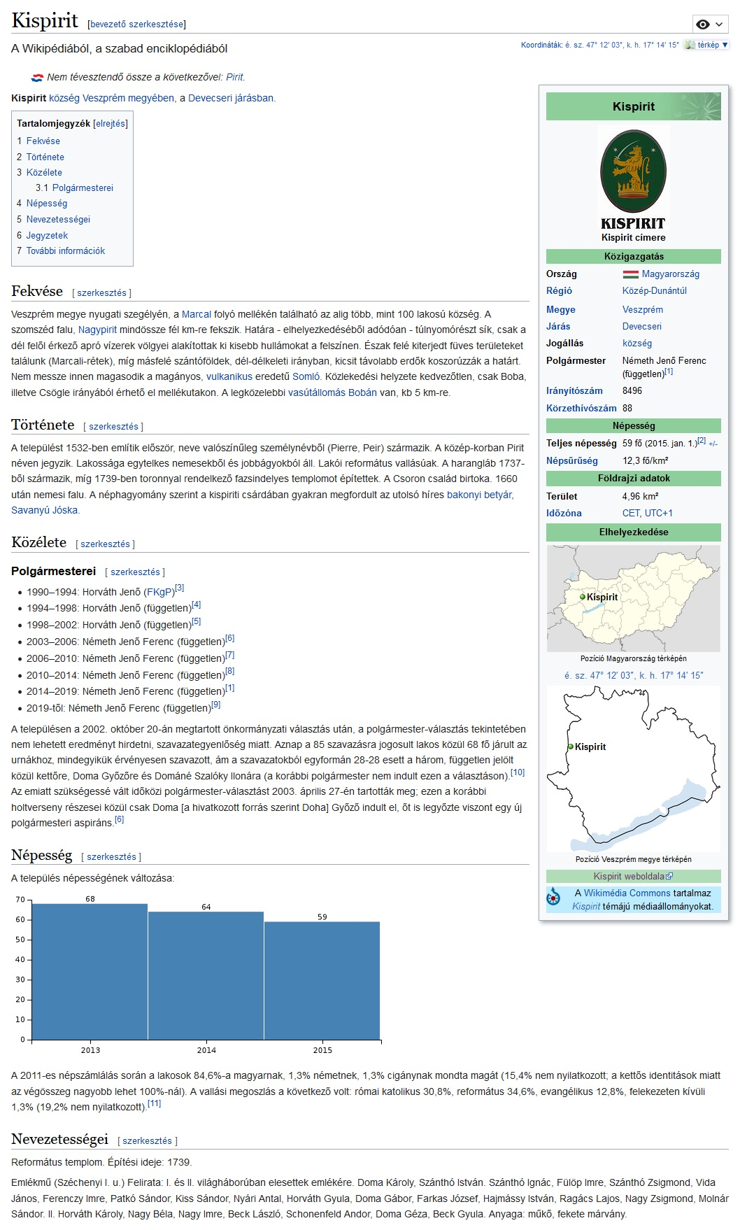 Kispirit – Hivatalos honlapja